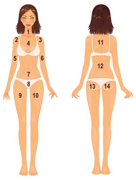 body-acne-meaning